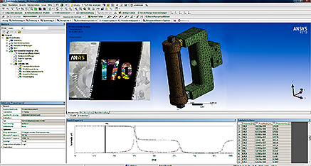 FEM Calculations with Ansys